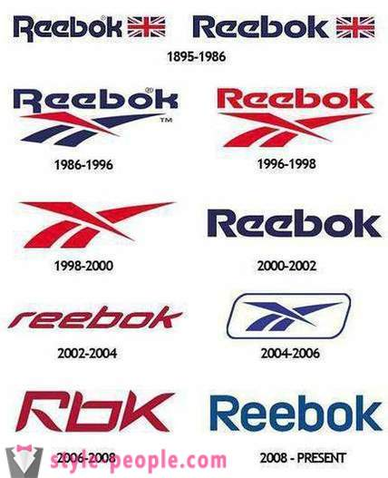 How to set up the legendary logos of brands of clothing and footwear for sports