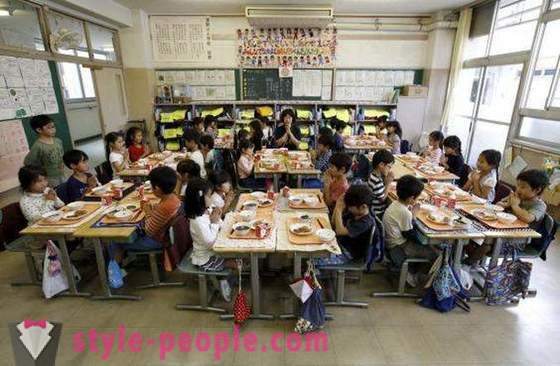The food in the Japanese education system